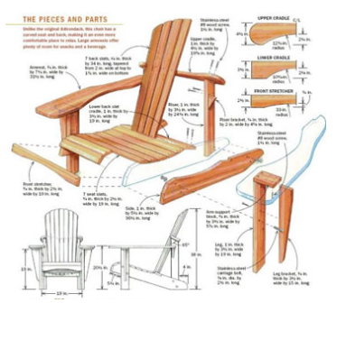 ted woodworking reviews